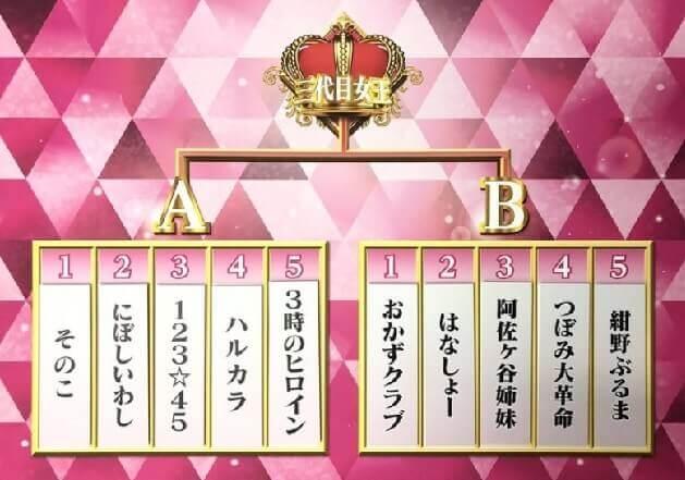 THE W2019 決勝進出者 ネタ披露順 対戦カード