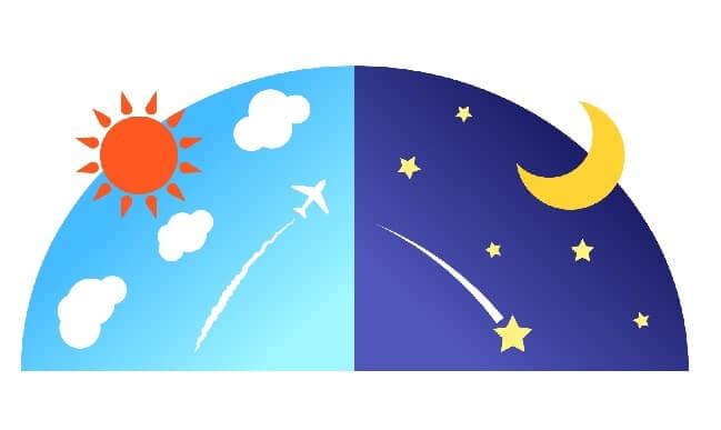 秋分の日 2021年 昼夜の長さ