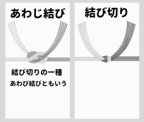 初盆 新盆 香典袋 選び方 神式